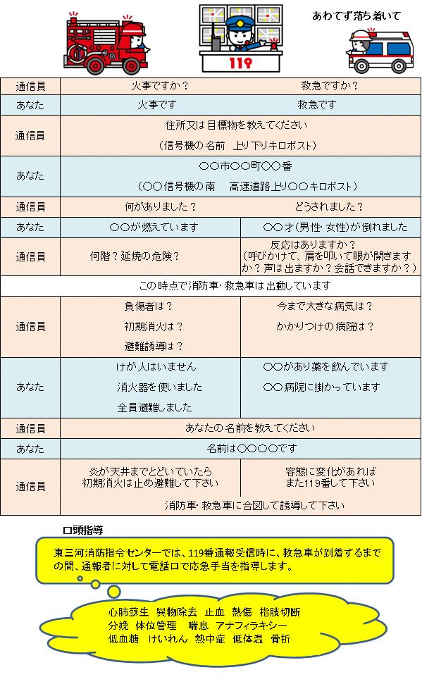 119番通報のしかた/豊橋市
