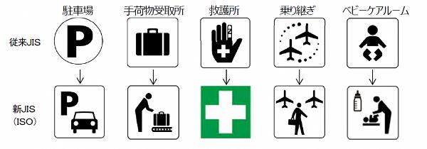 ピクトグラム(国際規格に整合させるもの)